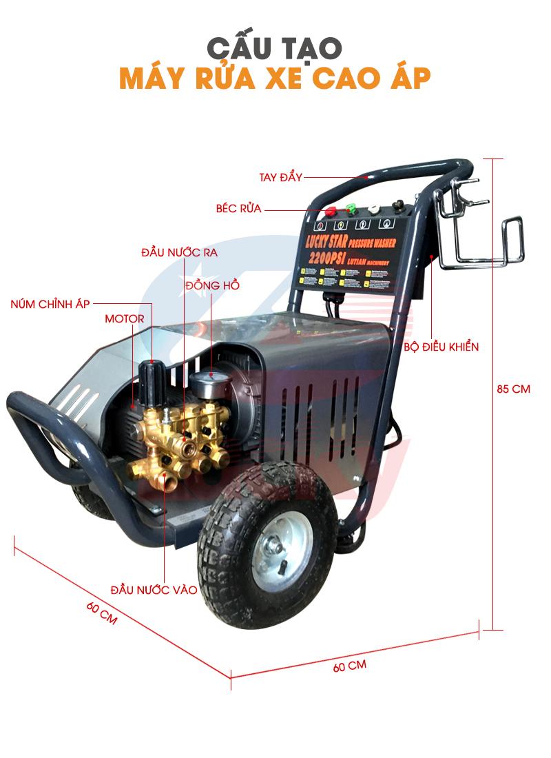 cấu tạo máy rửa xe ô tô áp lực cao